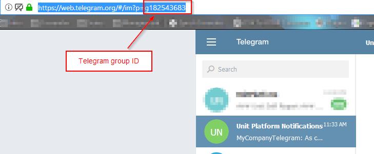 How to configure Telegram on Unit Platform – Unit Platform Documentation